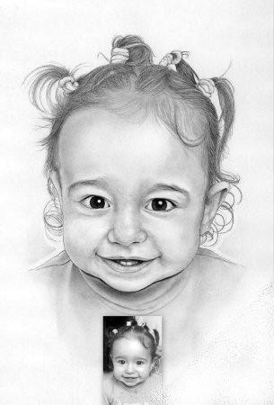 Portrait dessin à la main